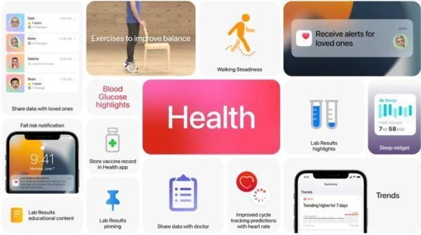 Новые возможности приложения Здоровье